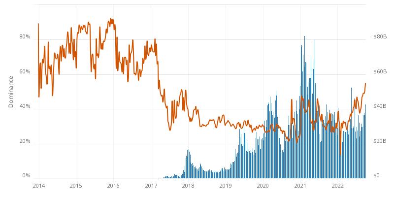 commercio di bitcoin grafico del volume commercianti bitcoin di successo in sud africa